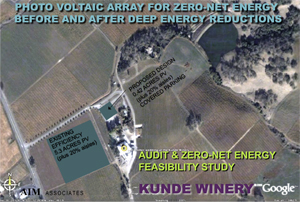 Kunde site